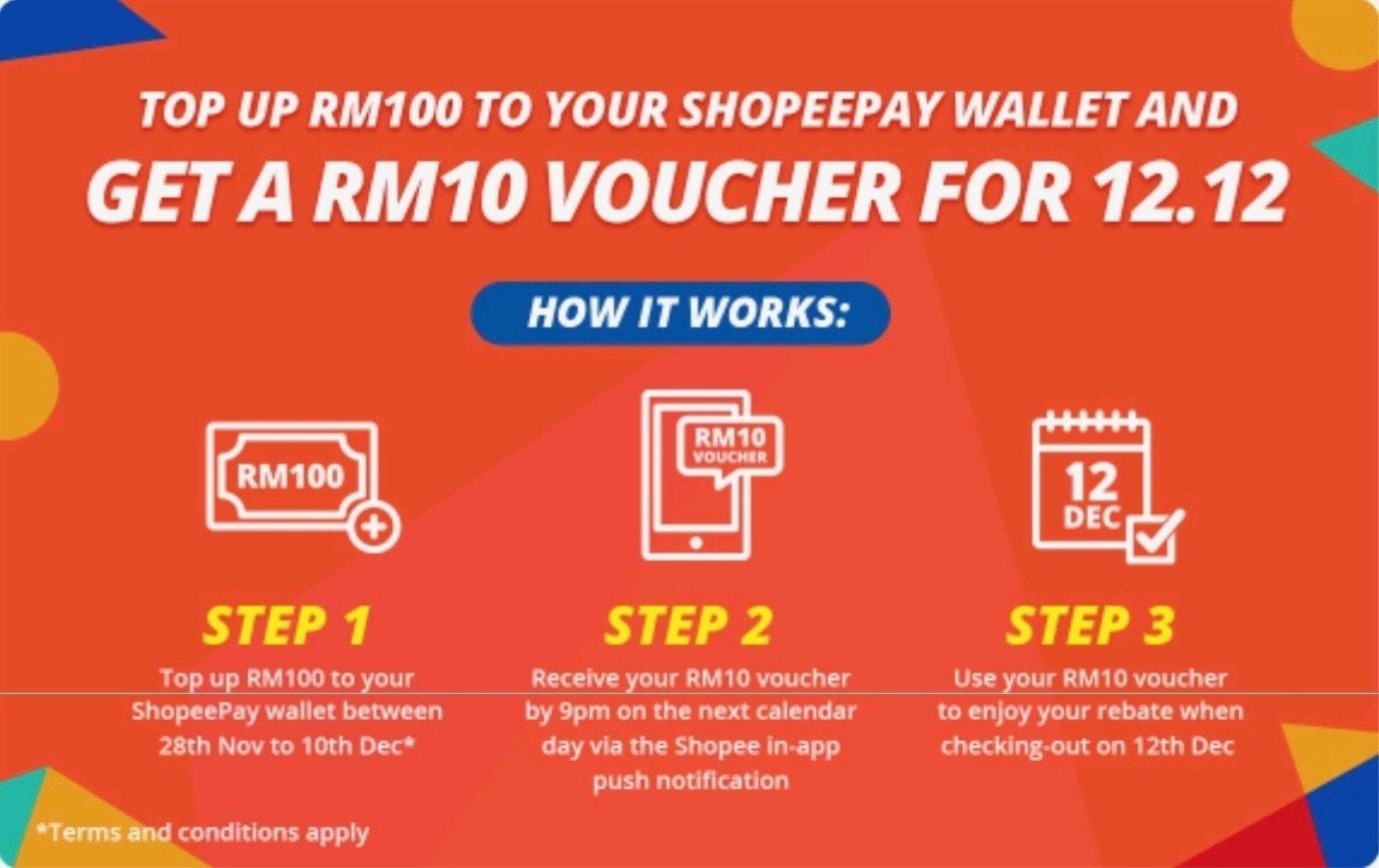 ShopeePay Wallet